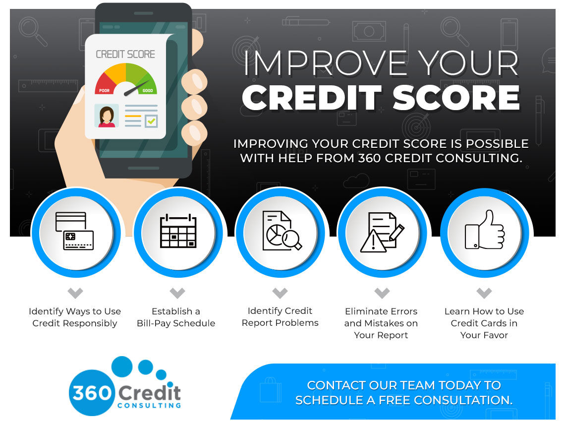 Improve Your Credit Score Infographic