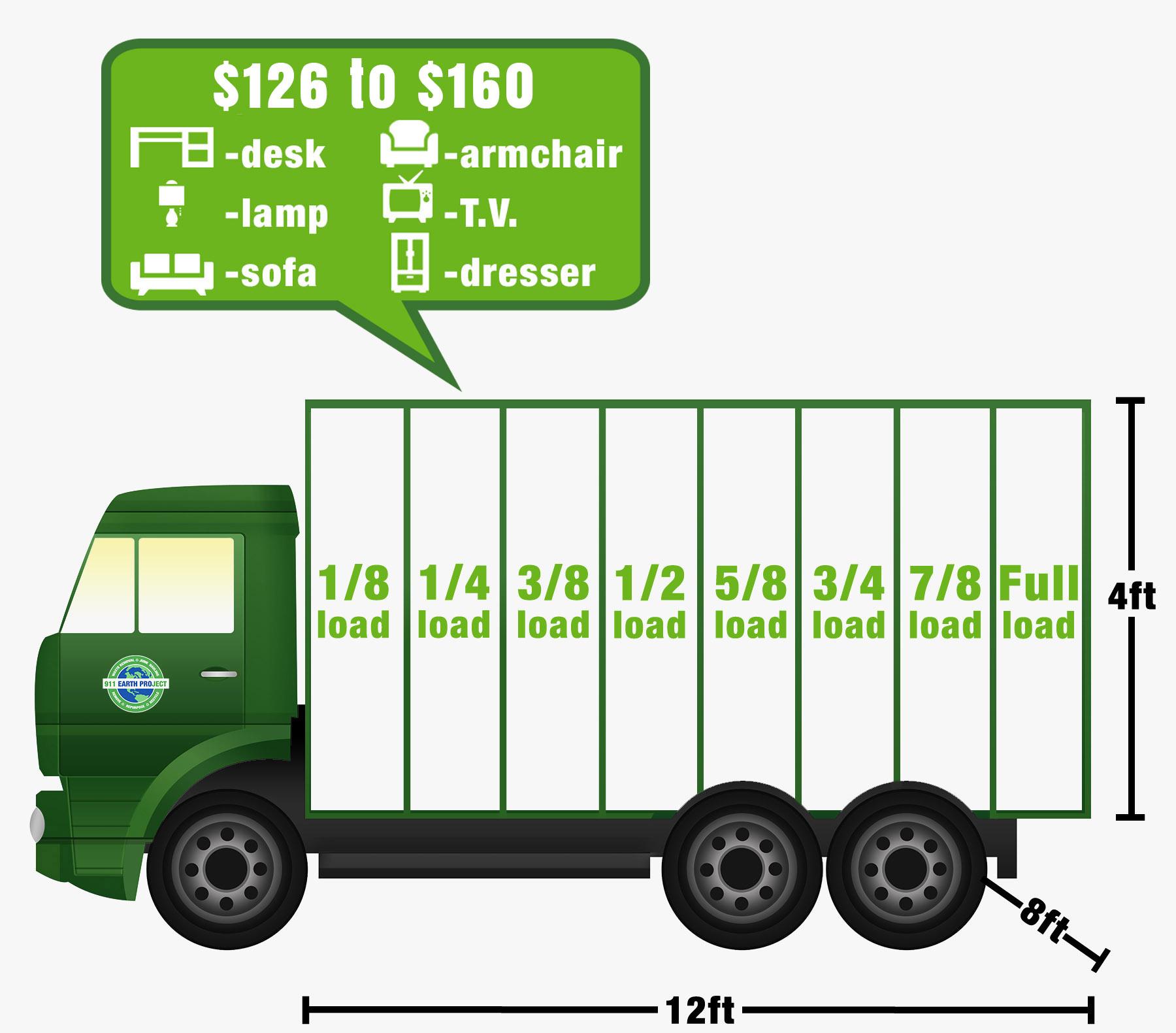 junk hauling truck orange county
