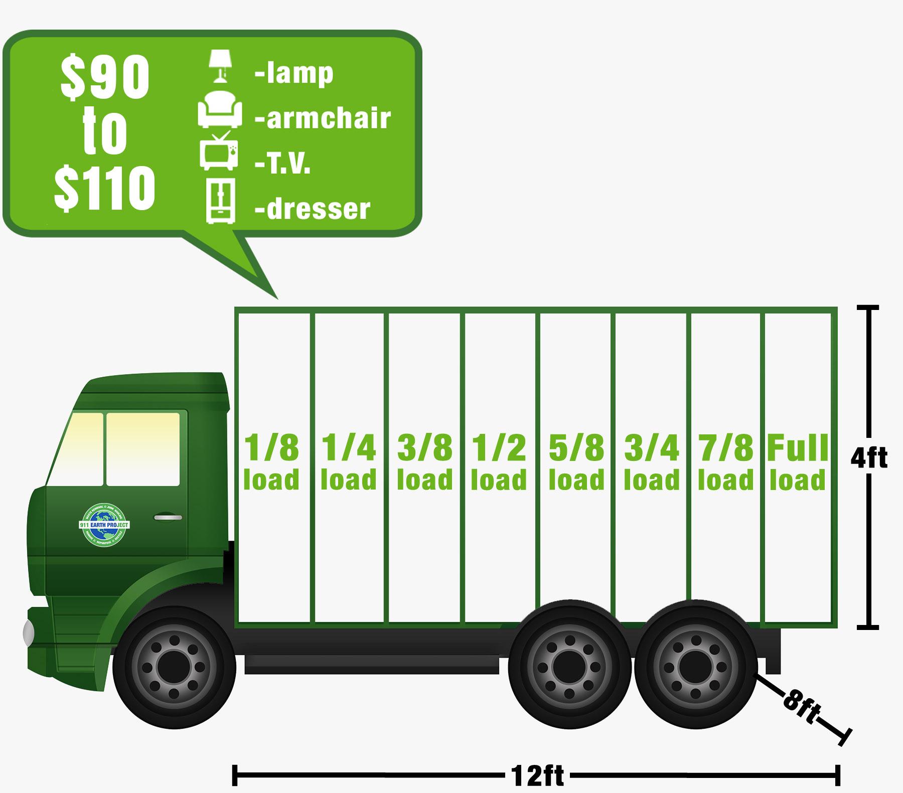 junk hauling truck