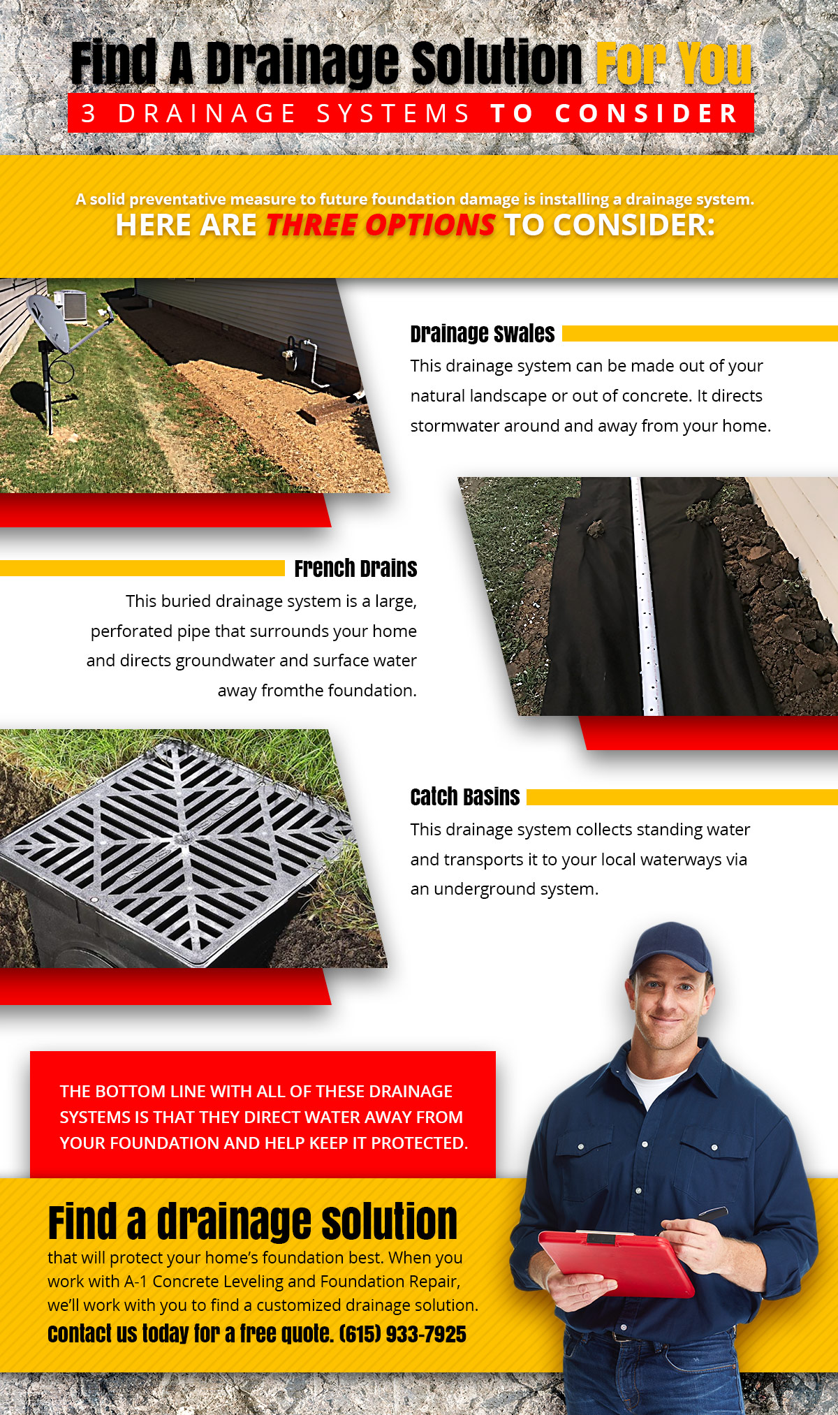 Foundation Repair Nashville 3 Drainage Systems That Can Prevent