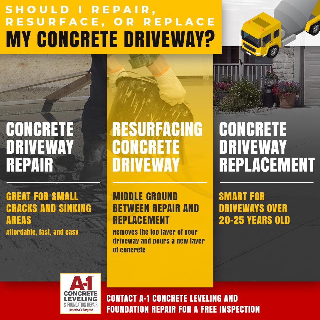 Should I Resurface Repair Or Replace My Concrete Driveway Concrete Floor Leveling Nashville
