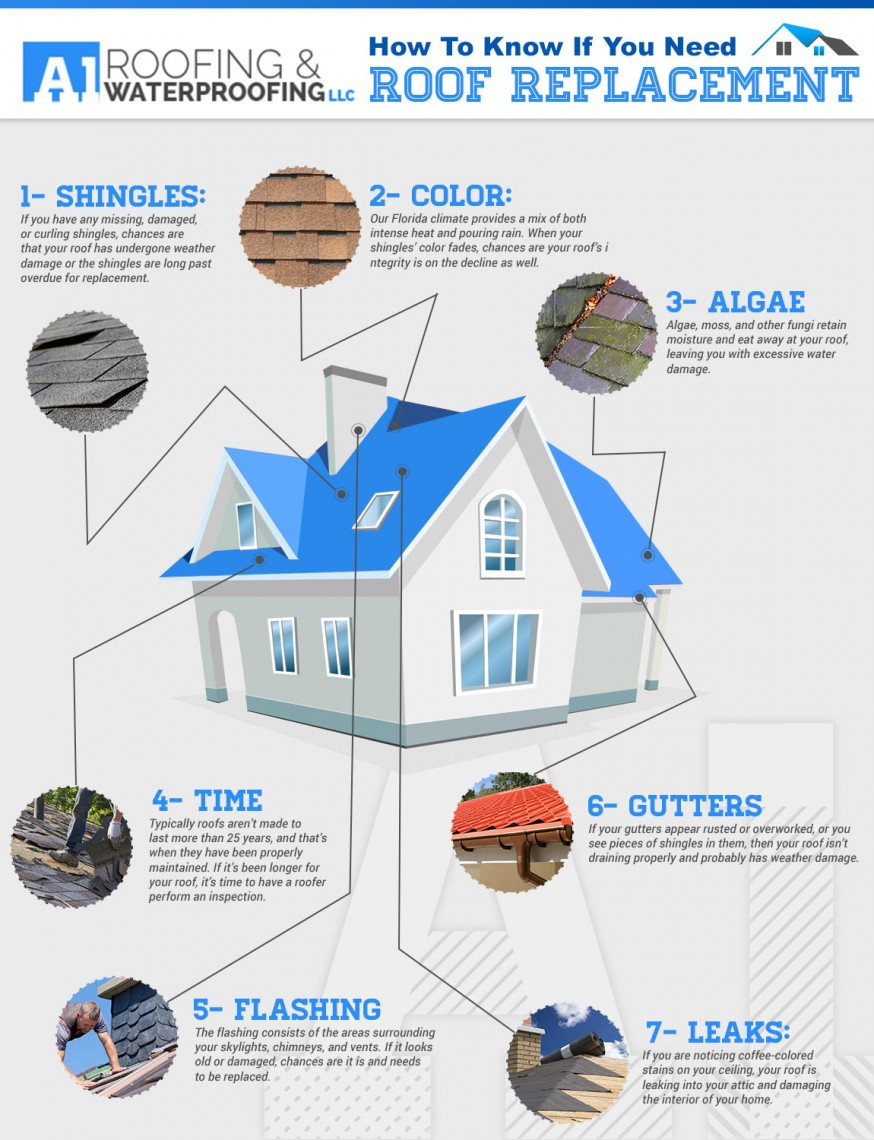reasons_you_need_roof_repair