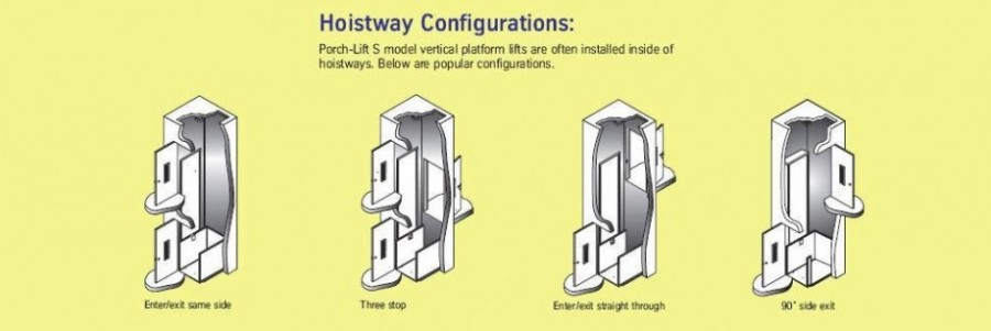 Hoistway Configurations for Accessibility Platform Lifts