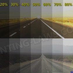 Window Tinting Percentage Guide