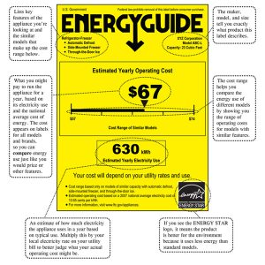 how-to-read-an-energy-guide-label-600px