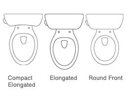 kohler-toilet-bowl-shape