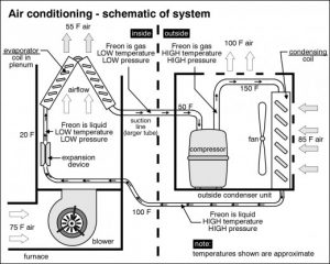 ac schematic of system