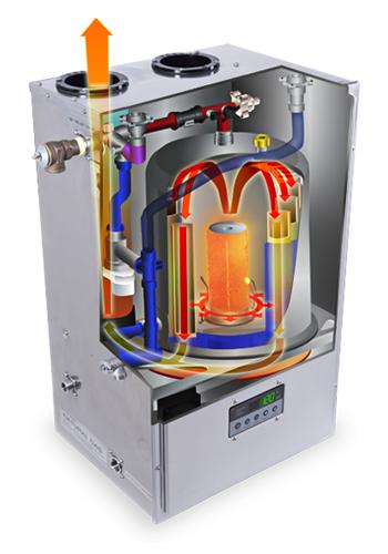 eternal advanced hybrid water heating - gu195s   ace hi