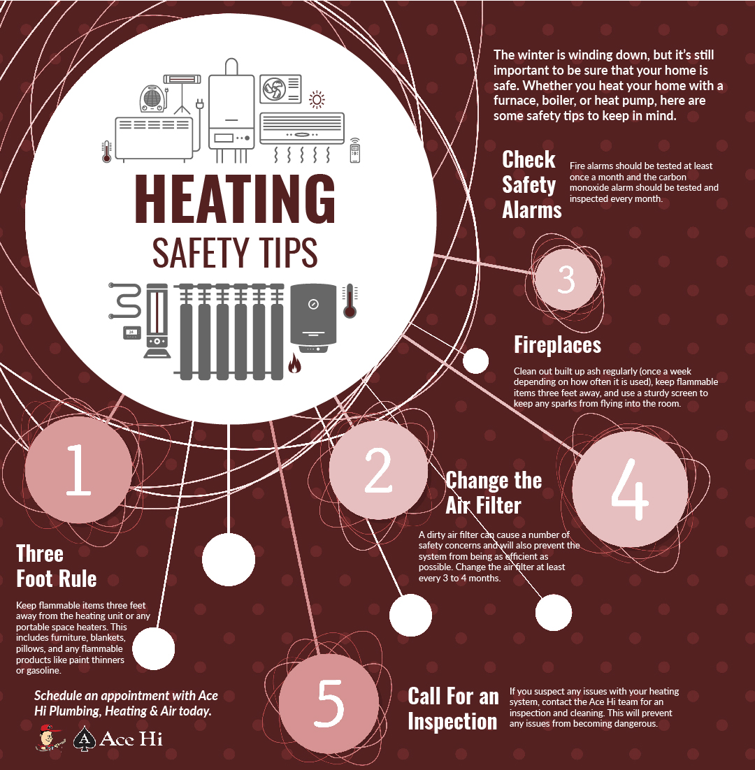 Furnace Repair Fort Collins: Heating Safety Tips