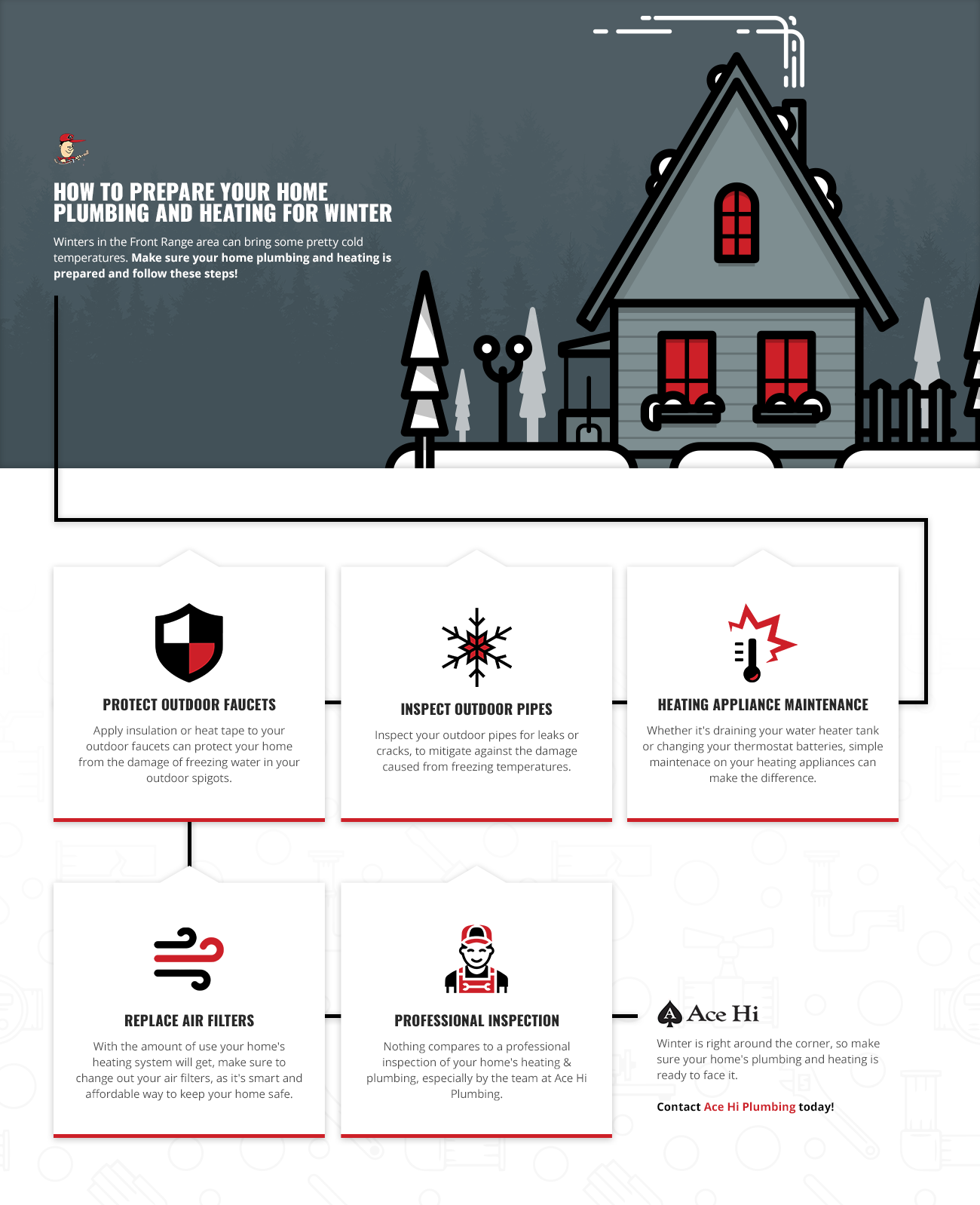 How to Prepare Your Home Plumbing and Heating for Winter - infographic