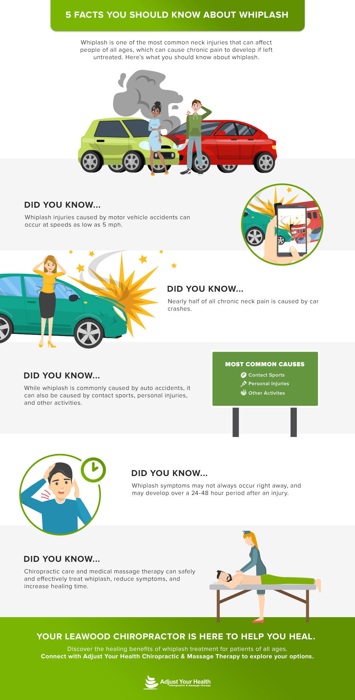 5 Facts Your Should Know About Whiplash infographic