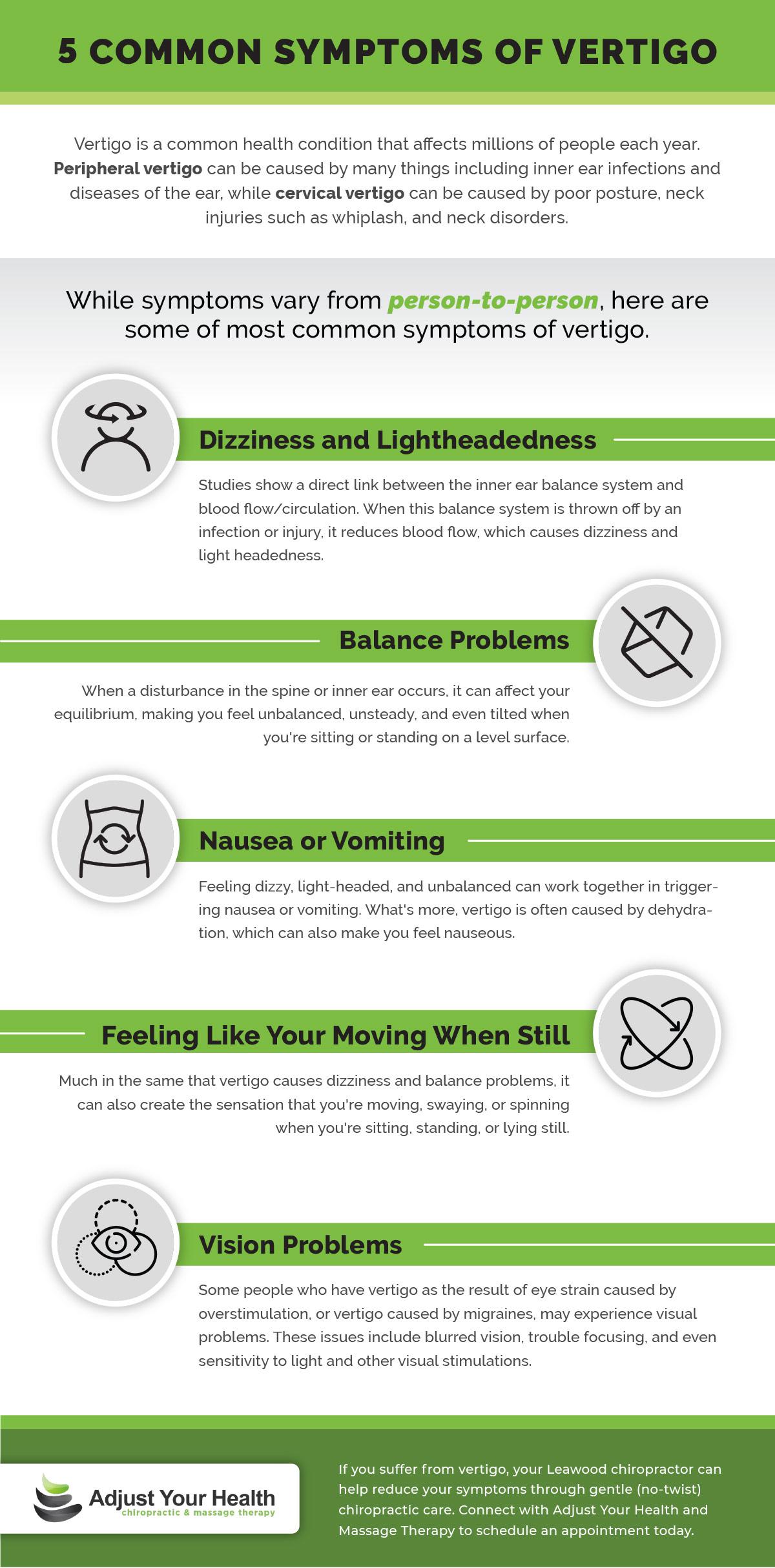 5 Symptoms of Vertigo Infograph