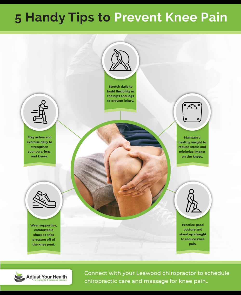 Knee Pain Infographic