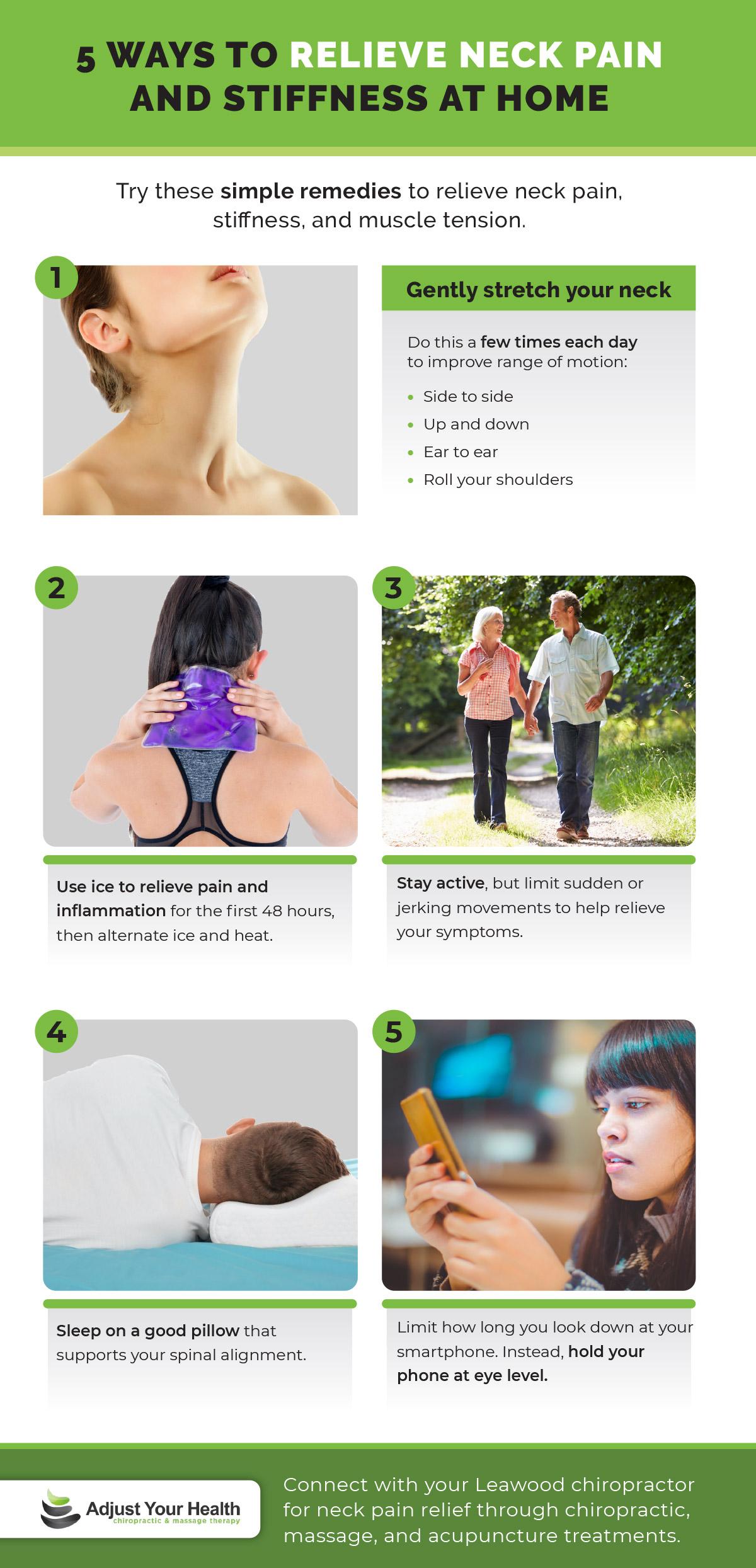 Neck infographic