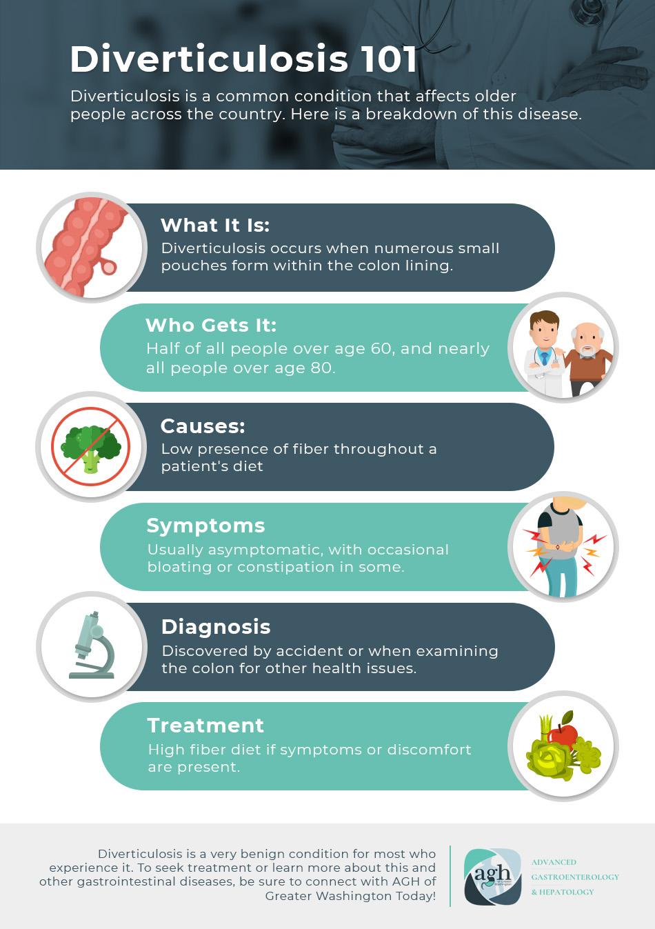 Diverticulitis Diet: Foods to Eat and Avoid for Prevention or ...