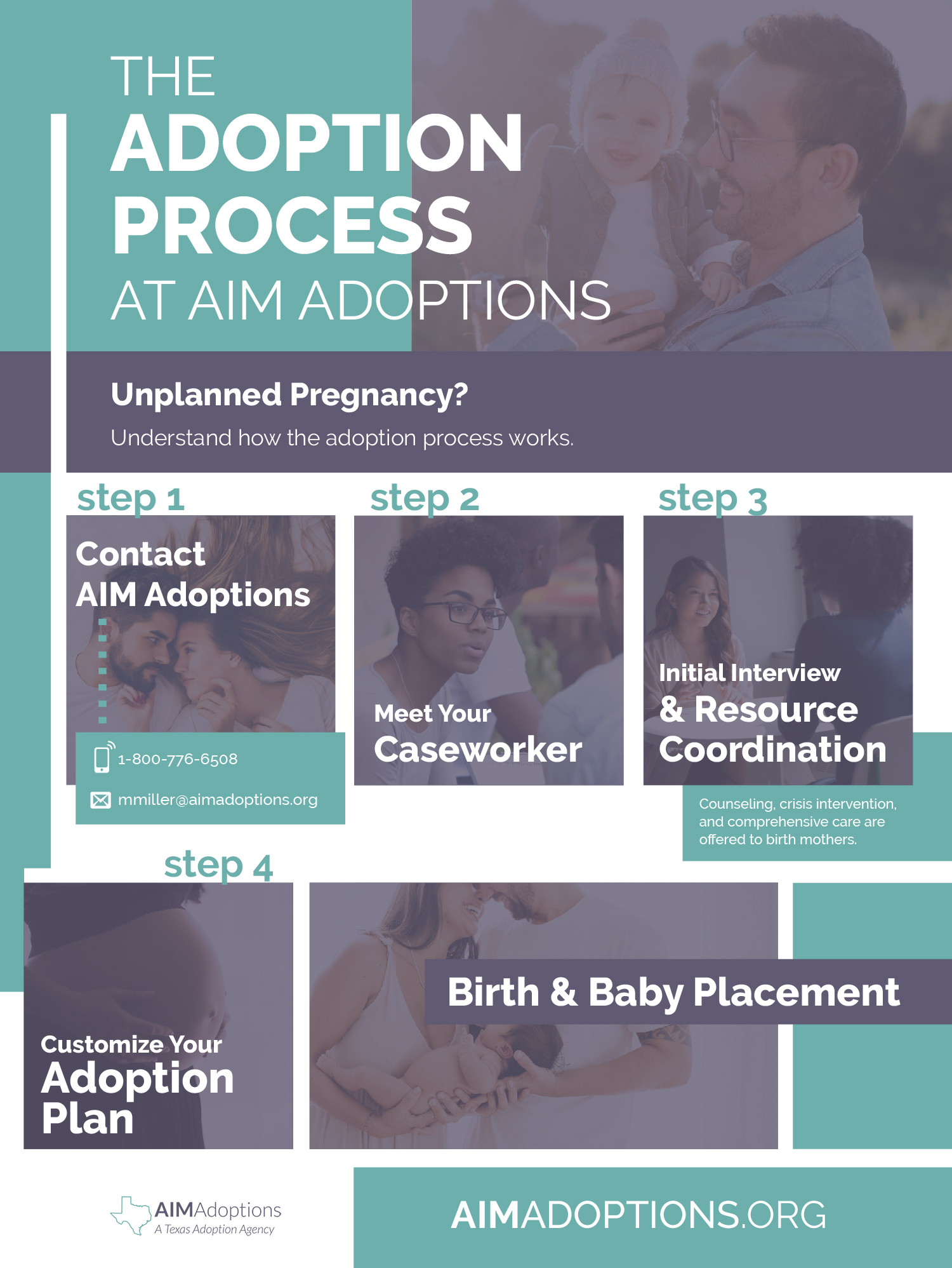 The Adoption Process for Unplanned Pregnancy