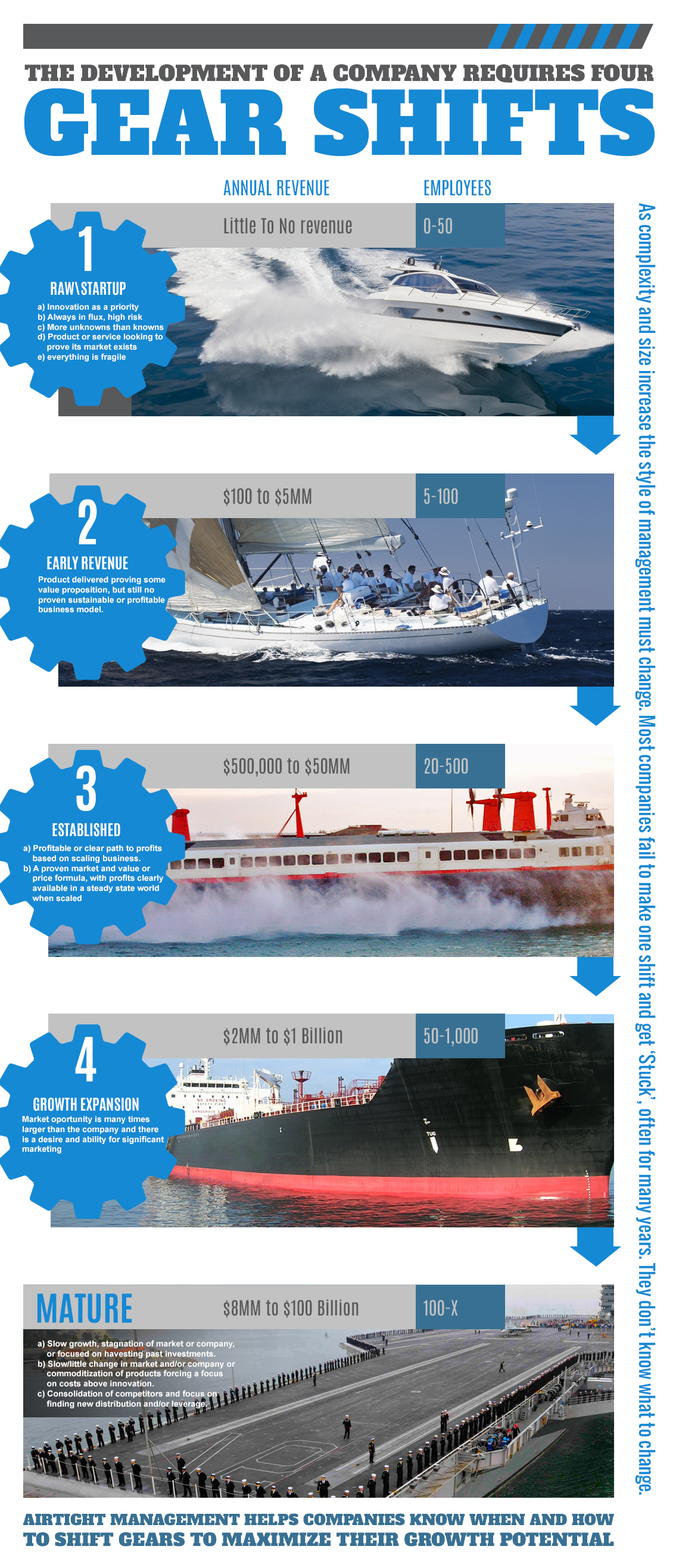 4-gears_infographic-revisions-1-5