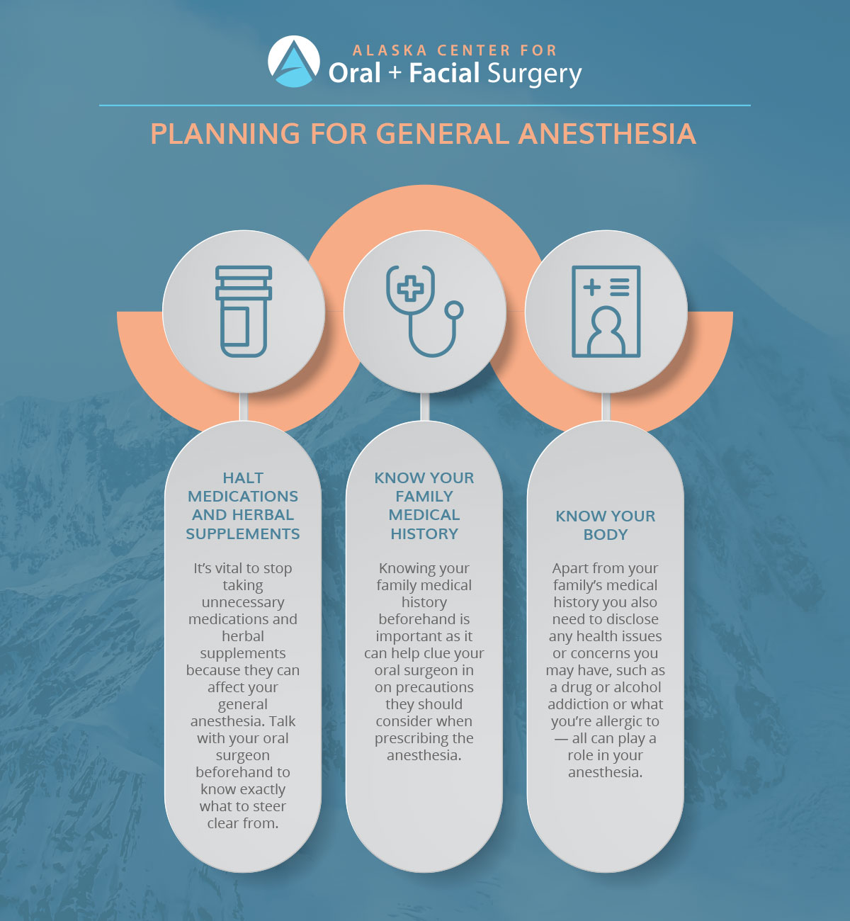 Planning For General Anesthesia Infographic