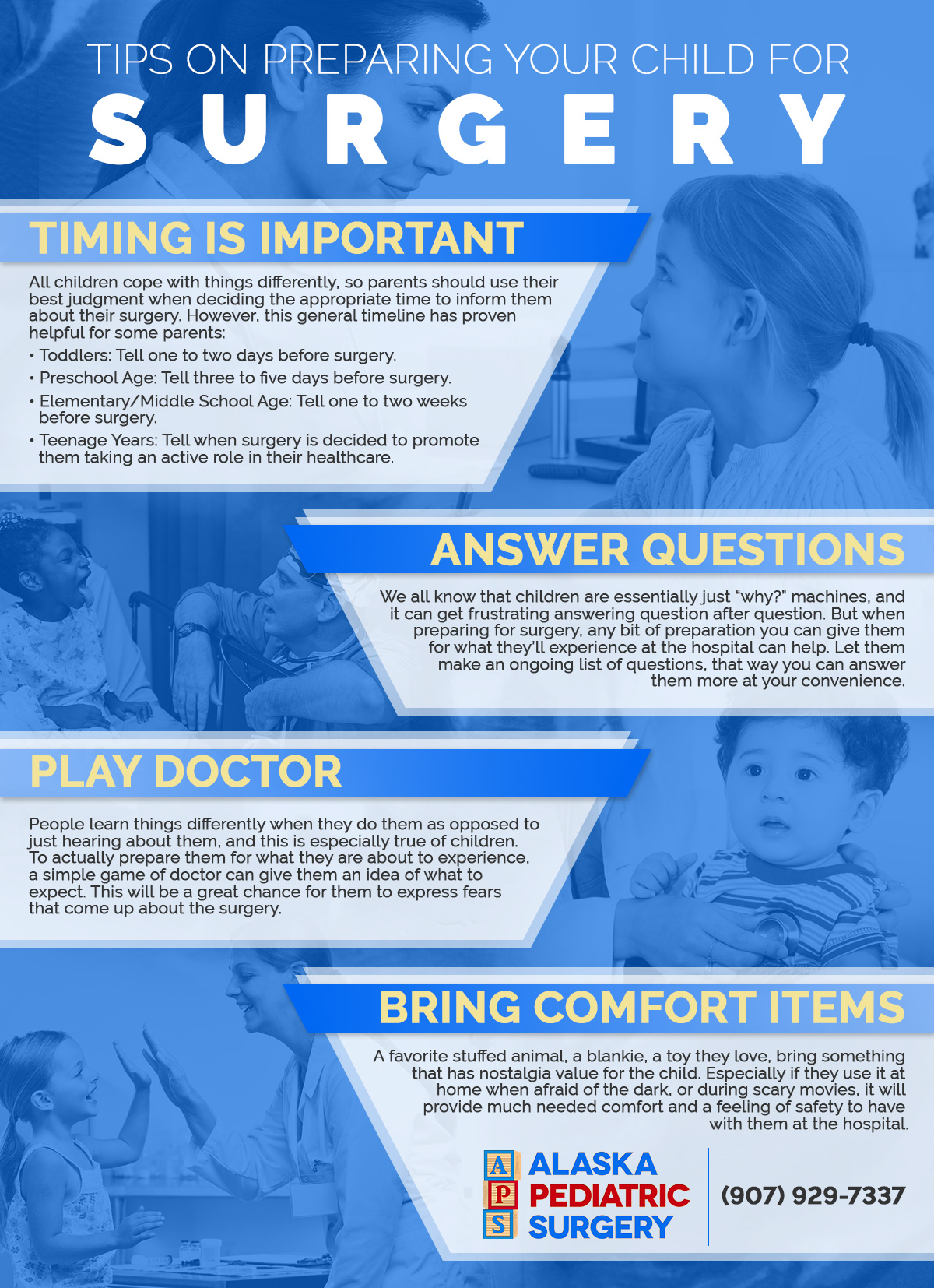 Pediatric Surgery Infographic