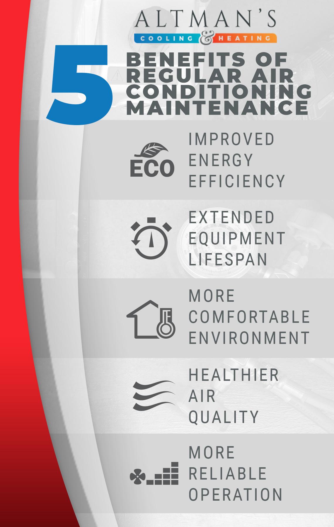 5 Benefits Of Regular Air Conditioner Maintenance Altman S