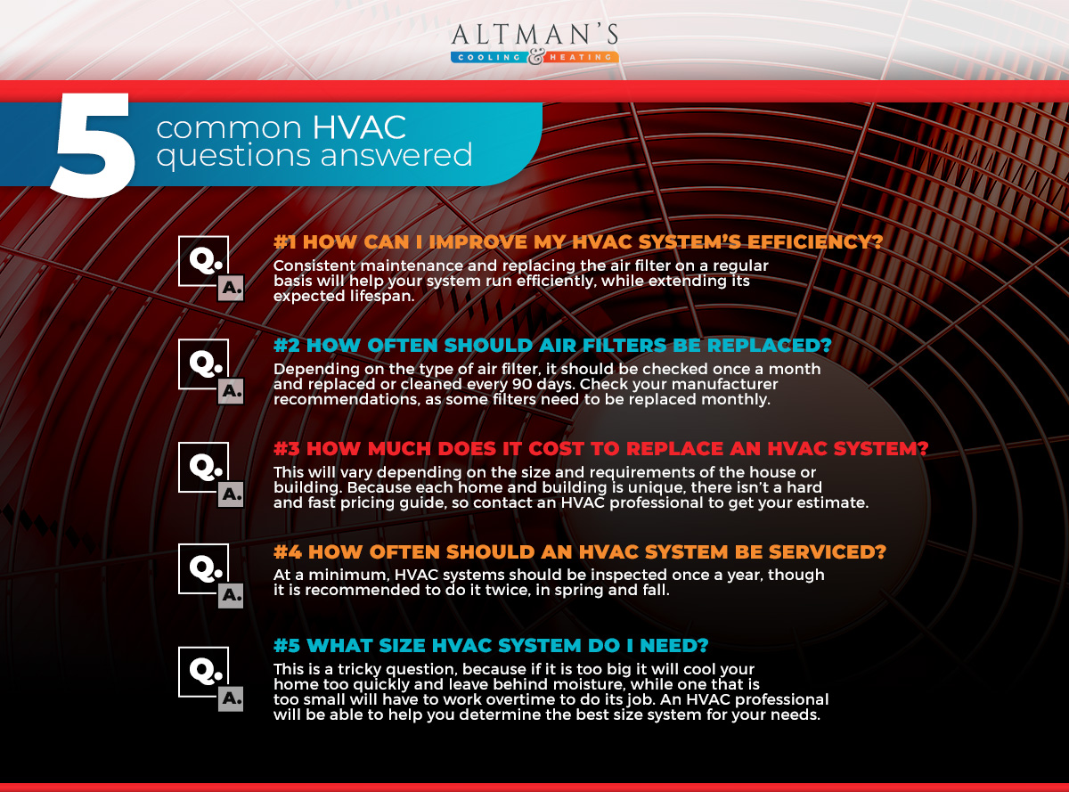 5 Common Hvac Questions Answered Altman S Cooling Heating