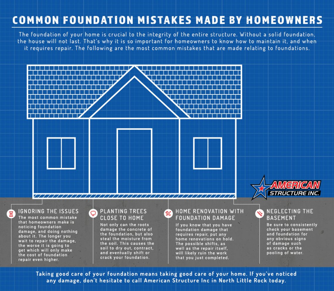 Foundation Repair North Little Rock: Frequent Home