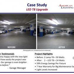 American Lighting Installed Parking Garage LED Retrofit