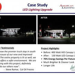 Nighttime Safer Commercial Buildings through Brighter Lighting