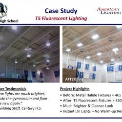 High School Gymnasium Lighting Retrofit