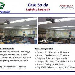 High School Classroom Lighting
