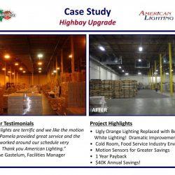 LED Warehouse high lighting energy efficient
