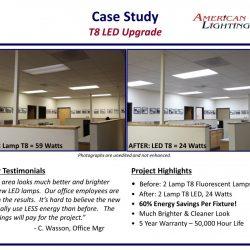 LED Office Lighting saved money