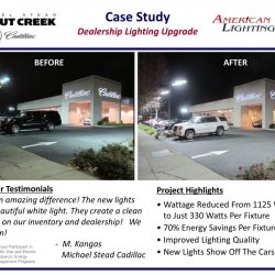 Car Dealership LED Lighting Retrofit