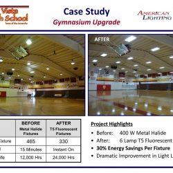 School Gymnasium Lighting Retrofit Upgrade