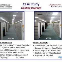 Office Lighting Installation Contractor