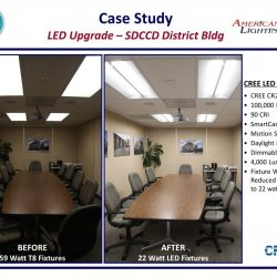 Commercial office lighting, Energy efficient