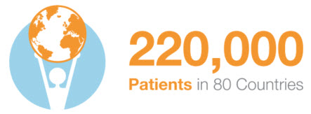 200,000 Patients in 80 Countries