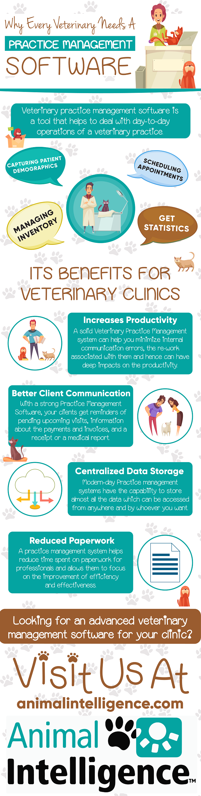 Why Every Veterinary Needs A Practice Management Software