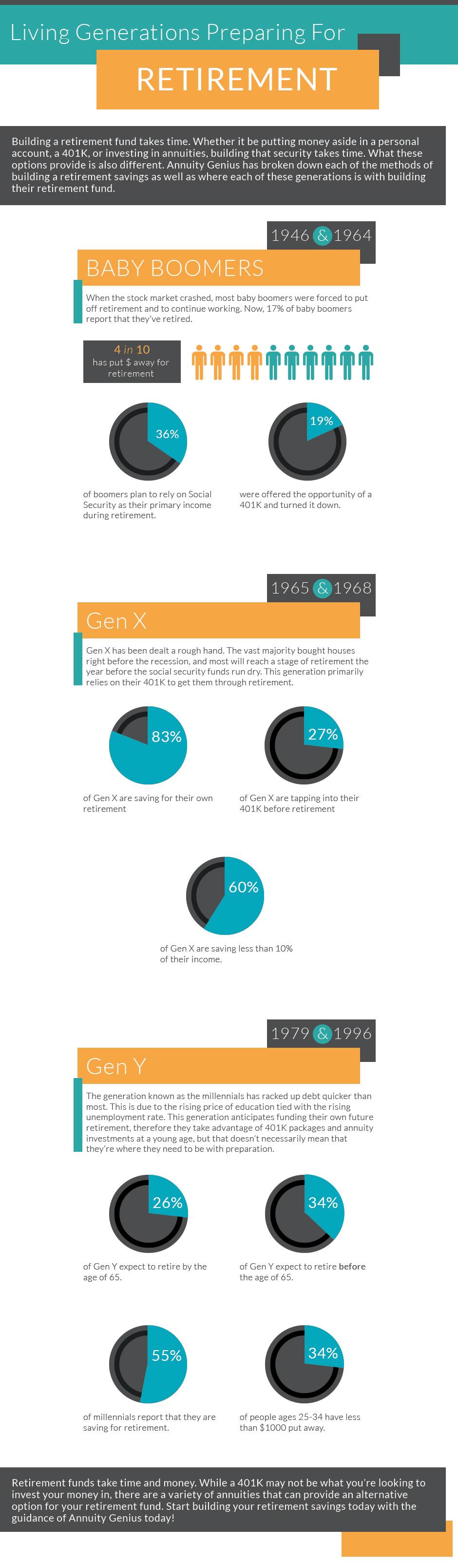 Annuity-Genius-Info-Graphic