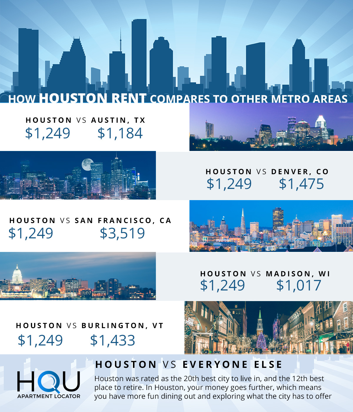 the best place to live in houston
