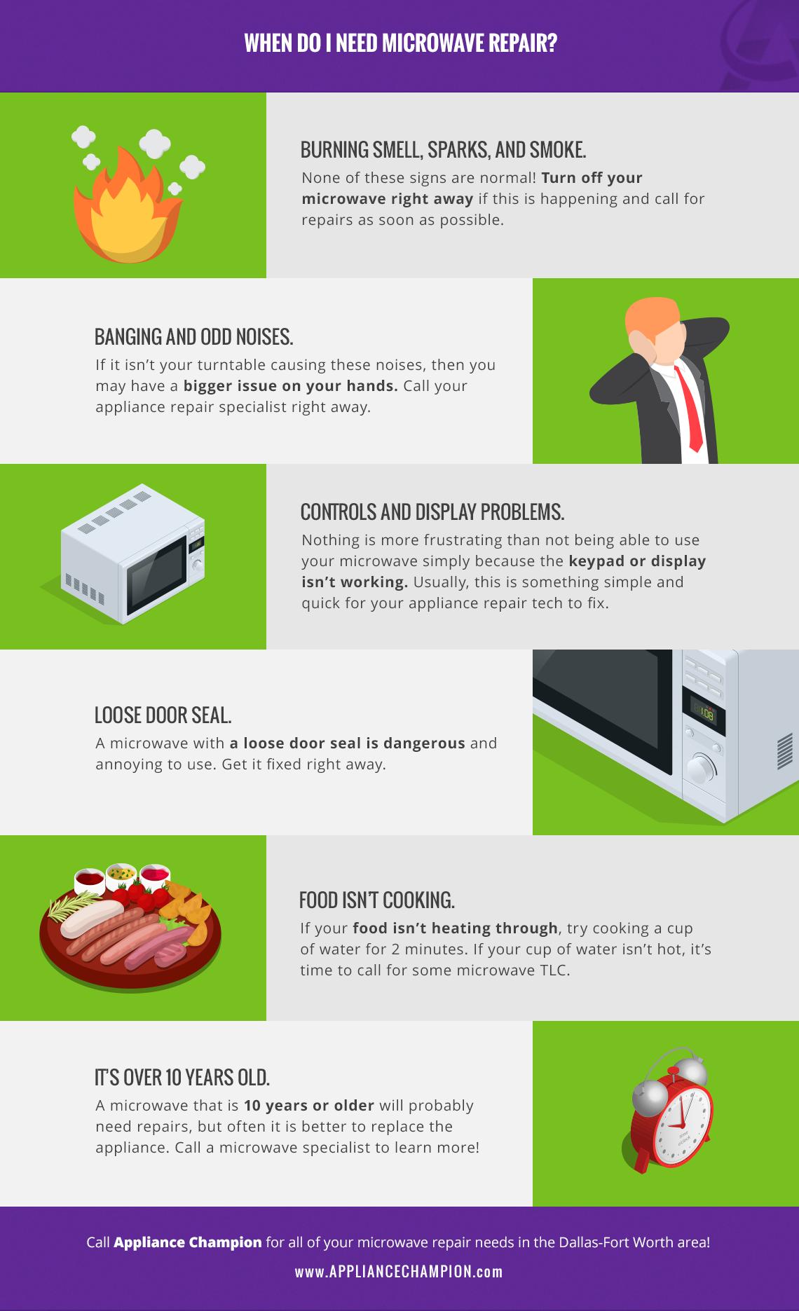 infographic-microwaverepair-5b23de18eb1a