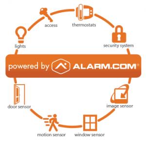 alarmComSuite