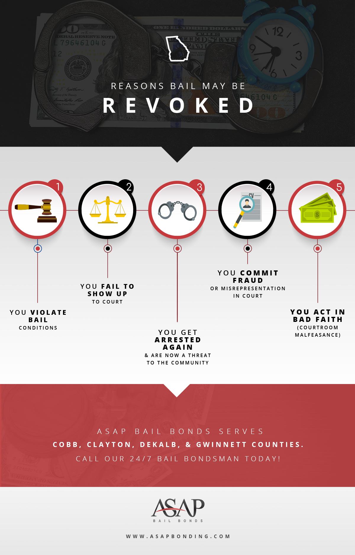 Reasons Bail May Be Revoked