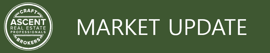 Market Update Header