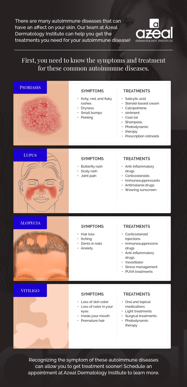 what autoimmune disease can cause hair loss