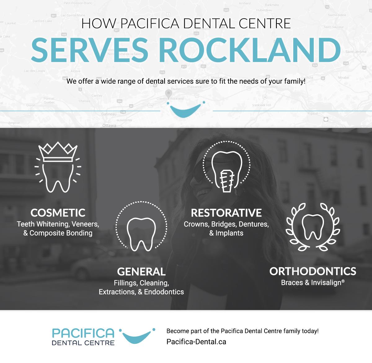 Pacifica Dental Centre In Rockland
