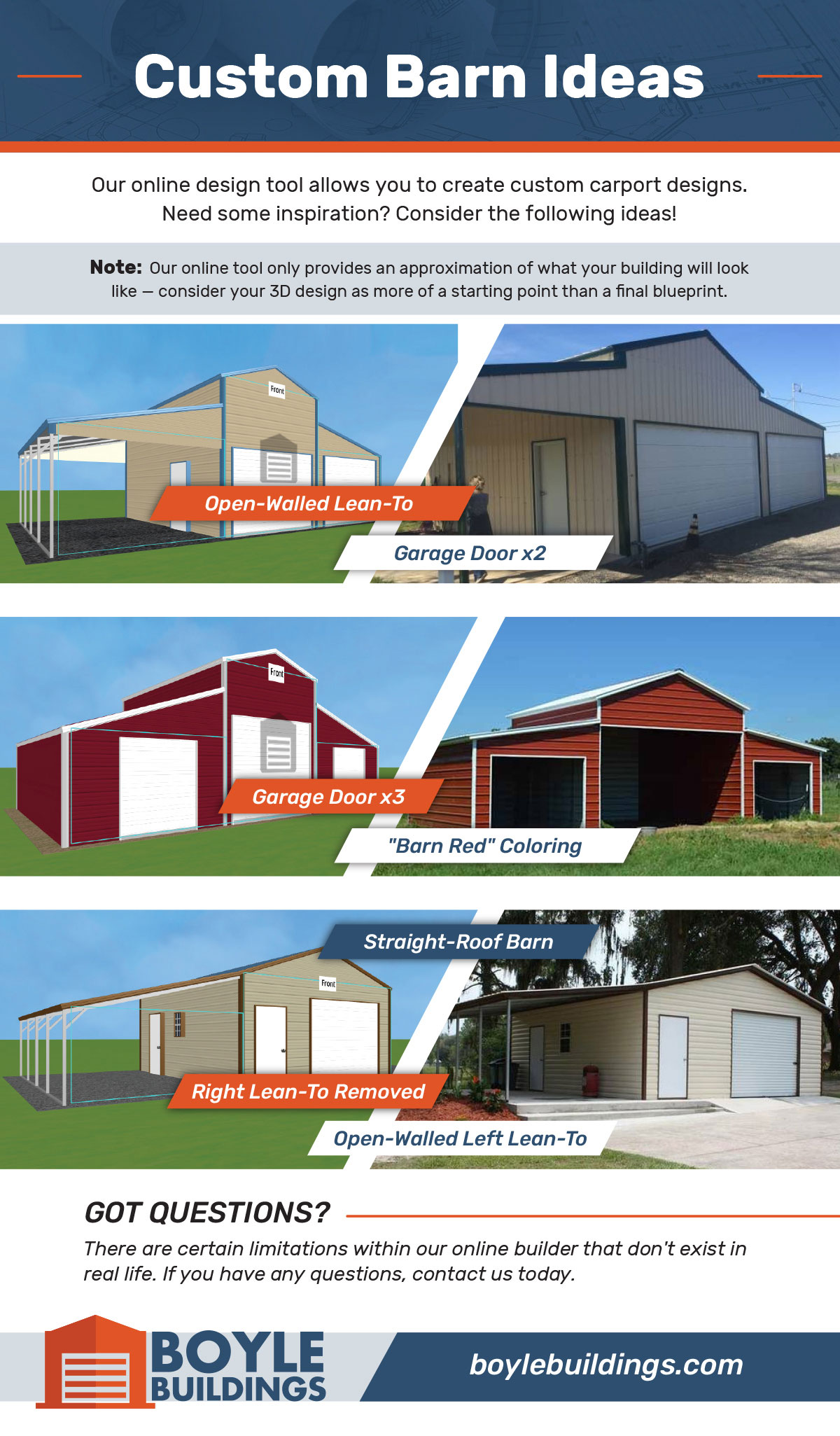 Infographic a barns