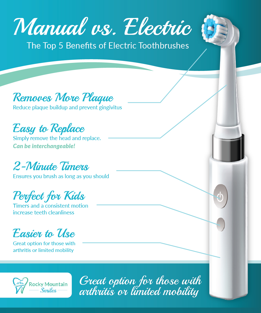 Toothbrush Infographic