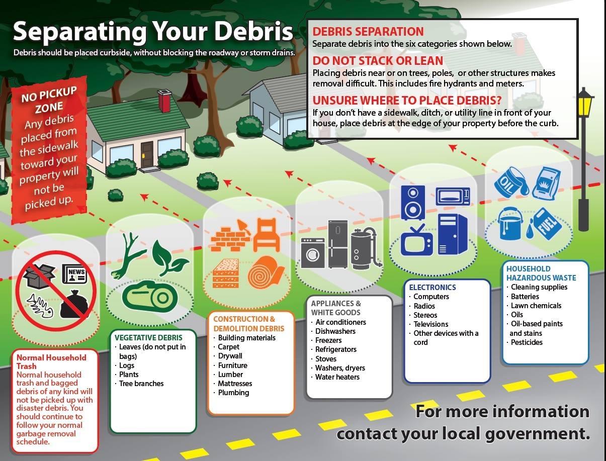 Louisiana debris removal guidelines