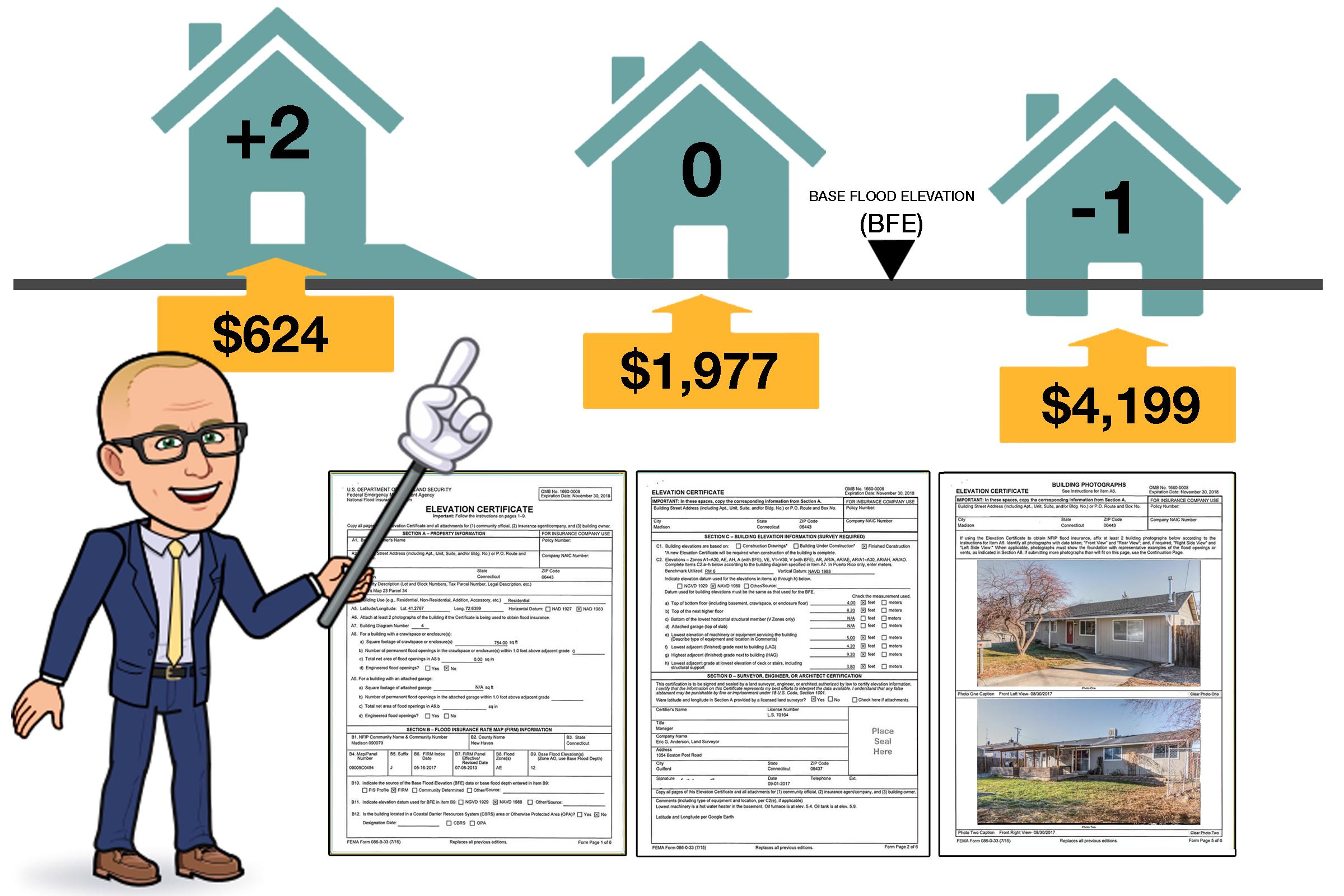 Flood nerd explains how an Elevation Certificate can effect your NFIP premium